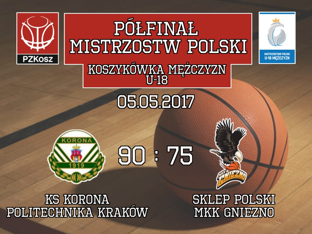 Sklep Polski MKK Gniezno – KS Korona Politechnika Kraków mistrzostwa polski koszykówka U18